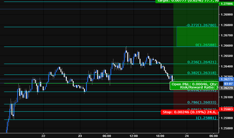 USDCAD: USD/CAD Coming after the stops