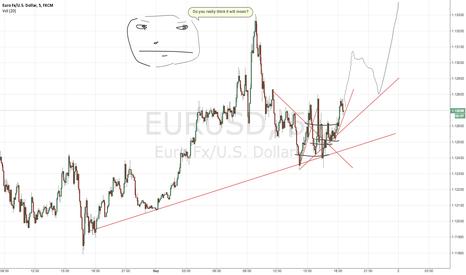 EURUSD: Of course EURUSD moon