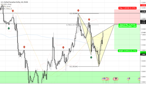 USDCAD: HARMONIC LEVELS AROUND STRUCTURES