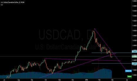 USDCAD: USDCAD 2 DIRECTION WAITING FOR BRAKEOUR