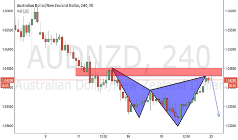 AUDNZD: audnzd selling opportunity