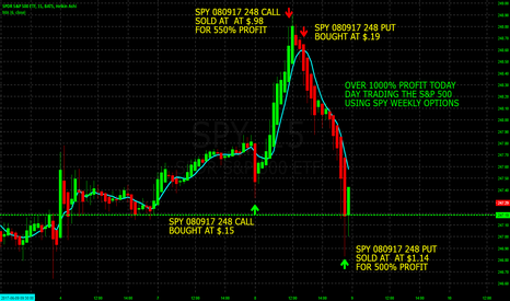 SPY: 1000% PROFIT TODAY  DAY TRADING S&P 500 WITH SPY WEEKLY OPTIONS