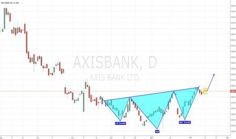 AXISBANK: Axis Bank - Bullish Inverse Head N Shoulder