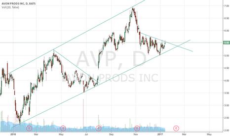AVP: AVP breakout