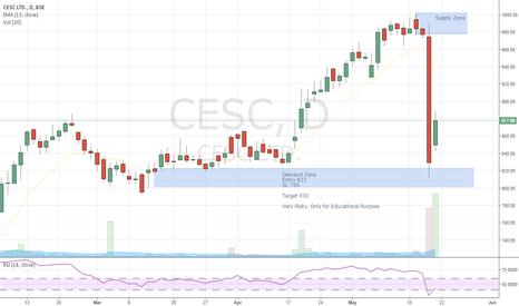 CESC: CESC What after FALL?