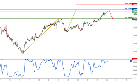 USDCHF: USDCHF profit target reached perfectly, prepare to sell