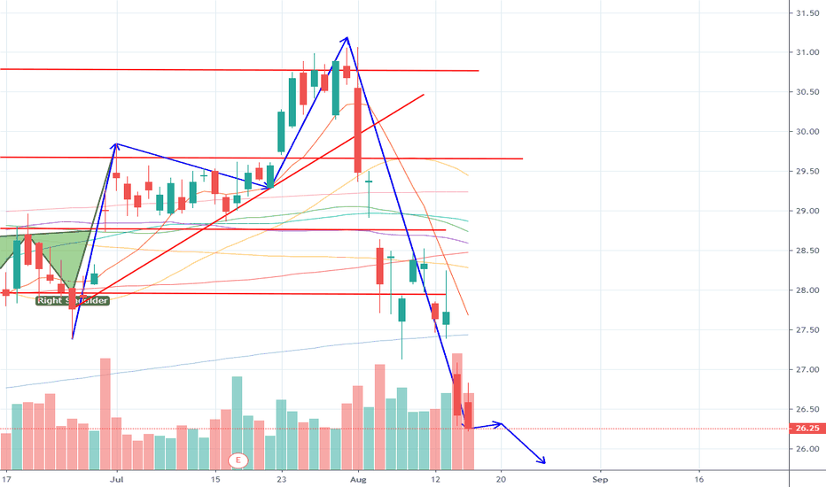 BAC Stock Price and Chart — NYSE:BAC — TradingView