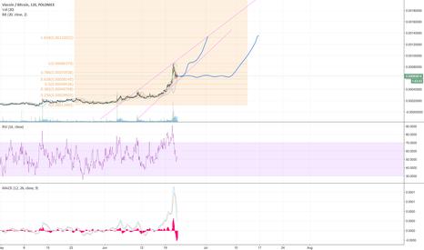 VIABTC: VIA next pump