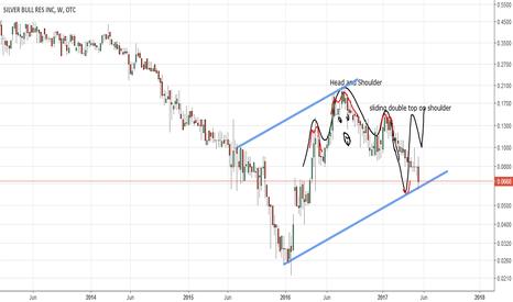 SVBL: 05-18 SVBL Chart ( by Got Goldies)