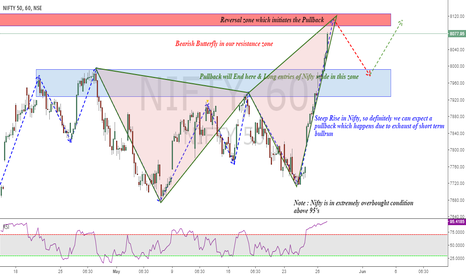 NIFTY: Complete Analysis of Nifty : R u guys ready to trade Nifty ??
