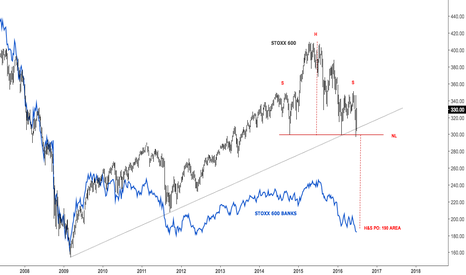 FY1!: H&S in Euro Stoxx