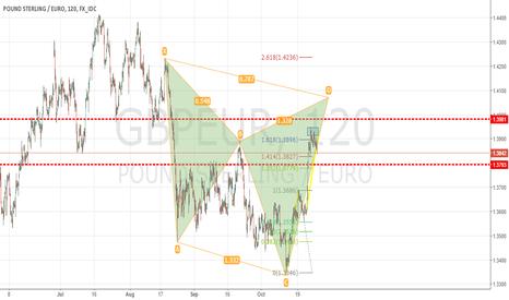 GBPEUR: pound/euro
