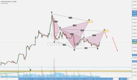 HG1!: short copper at bat complete D point
