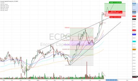 ECPG: ECPG - will profit from economic recovery