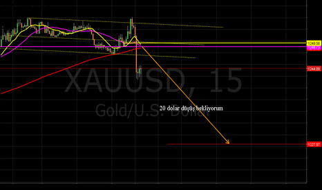 XAUUSD: https://www.tradingview.com/e/tAtOVkPr/#