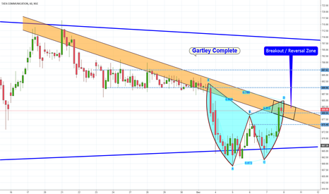 TATACOMM: TATACOMM Round GARTLEY