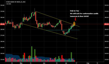 SBIN: Candle Stick Trading - SBIN - DOJI on TOP