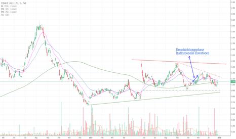 0SG: Sibanye Gold ... weiter im Wachstumsmodus ...