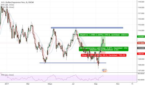 USDJPY: Debilitación del Yen
