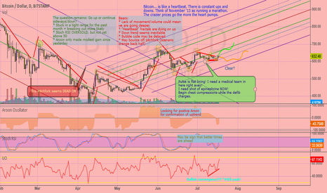 BTCUSD: Pitchfork Me to Another High