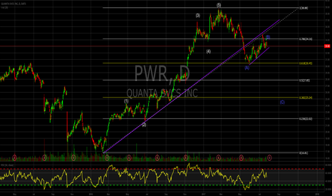 PWR: PWR elliot read
