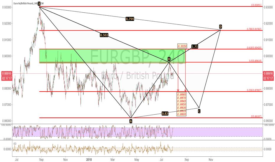 EURGBP: EURGBP  30/07-03/08-2018