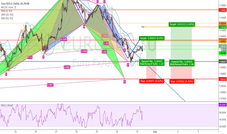 EURUSD: EUR/USD - BULLISH BAT ALMOST AT TARGET 1