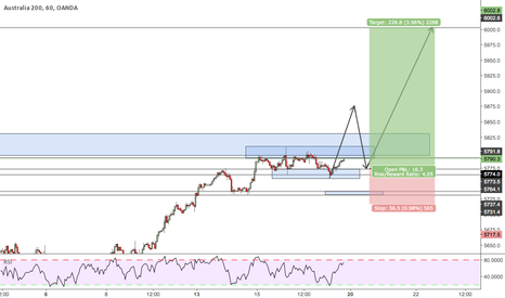 AU200AUD: heading to even handle number