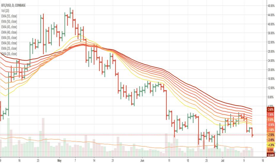 BTCUSD: India may classify cryptos as commodities - BTC AI/ML Signal
