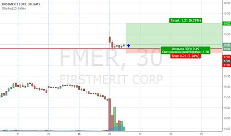 FMER: FMER-покупка внутри дня.