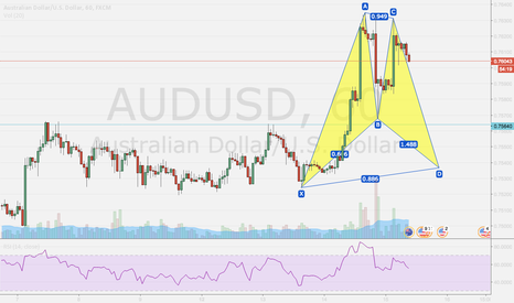 AUDUSD: Bull BAT on AUS USD 60