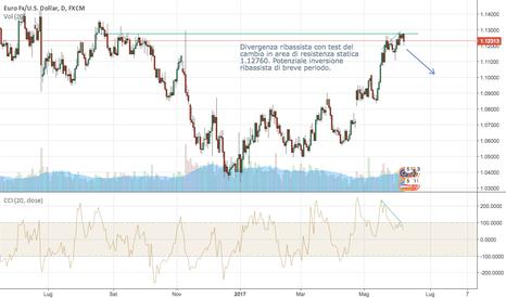EURUSD: Divergenza su Cambio EUR-USD