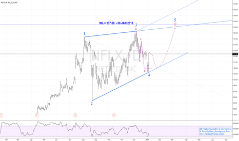 NFLX: $NFLX - Geo/Wolfe Wave Lurking; Eyes Bullish 137.69 Target