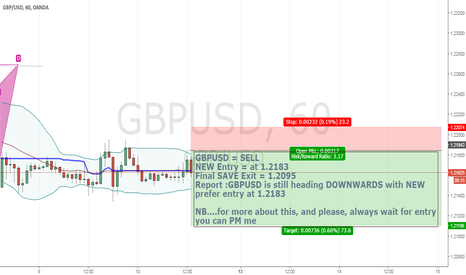 GBPUSD: NEW_GBPUSD_SELL_ENTRY