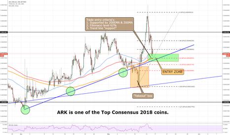 ARKBTC: ARK/BTC Ideal Trade Entry!