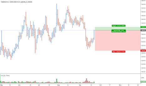 YNDX: Quick Trade Yandex Long