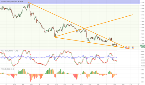 AUDUSD: The Fastest Long Wolf