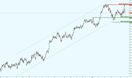 NZDJPY: NZDJPY continues its rise