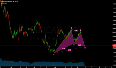 EURCAD: gartely pattern completed going long would be a nice idea