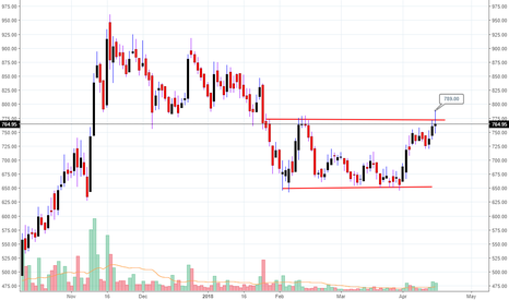 SAREGAMA: Saregama : Keep an Eye