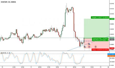 EURGBP: break correction , go continue trend