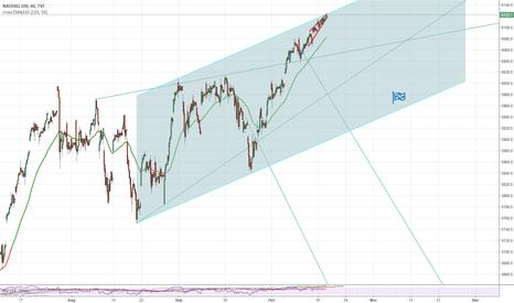 NDX: NASDAQ short, target 6000