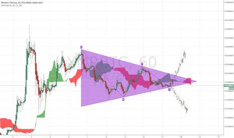 XMRBTC: Triangles all day on XMR