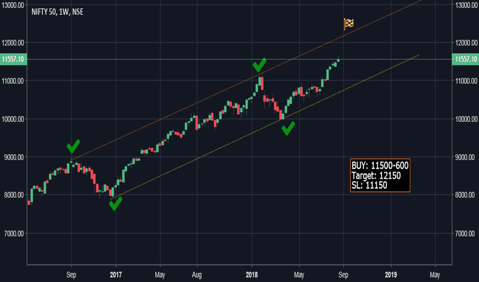 NIFTY: NIFTY over 12K!