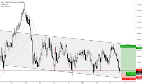 EURGBP: Weekly level in confluence with channel support