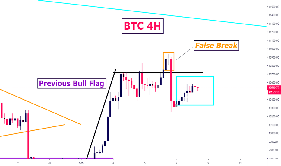 Ideas and Forecasts on Bitcoin / U S  Dollar — BITSTAMP