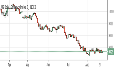 DXY: Dollar regains some footing after falling on Trump's comments