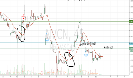 NVCN: time to close the gap!