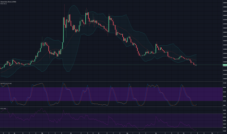 ETCBTC: ETC Beautiful Accumulation Level