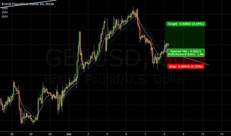 GBPUSD: buy GU